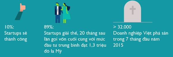 muon-khoi-nghiep-thanh-cong-hay-tra-loi-5-cau-hoi-sau-4